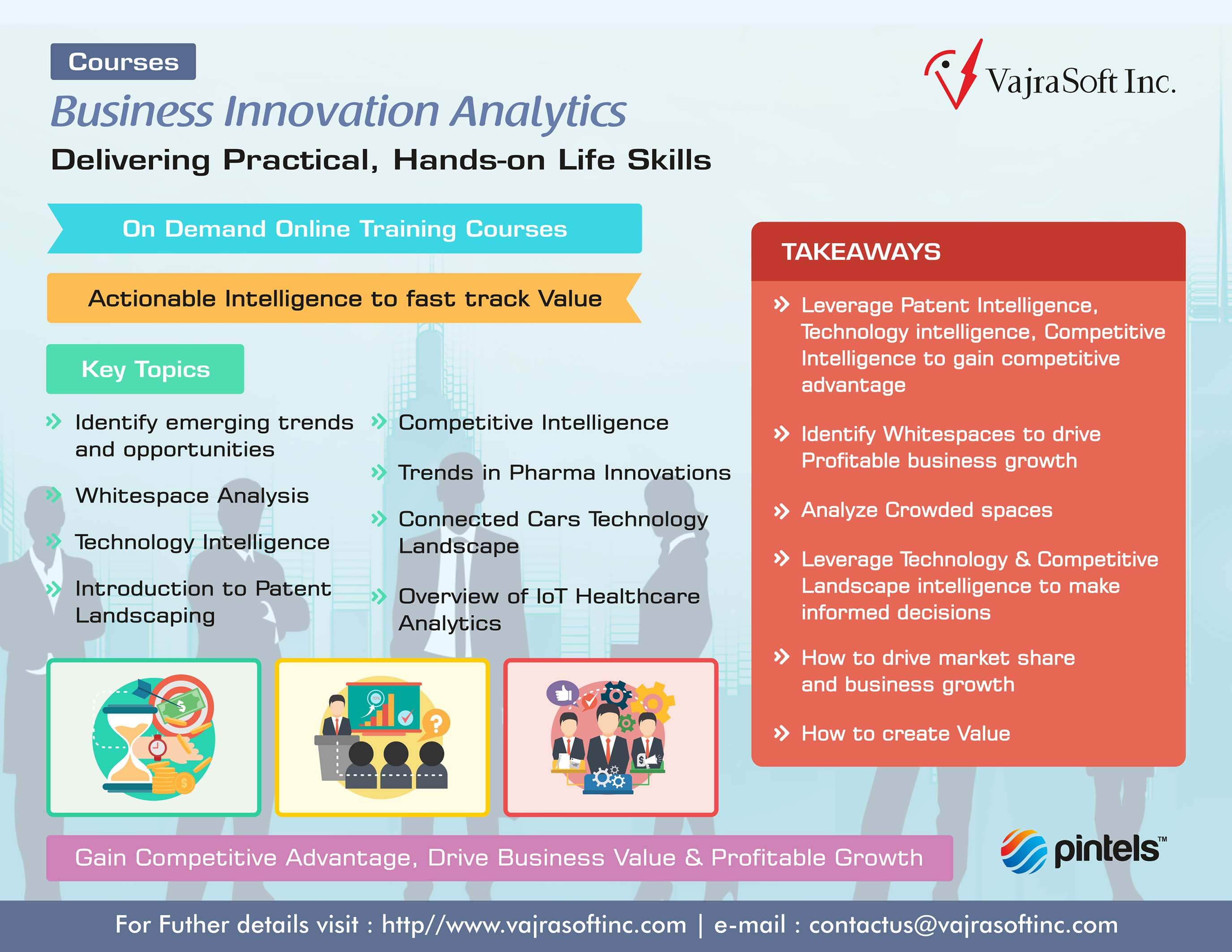 Business Innovation Analytics
